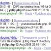 Zaindeksowane katalogi wtyczek